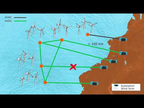 "Best Paths - Demo 1 ""Offshore wind integration"""