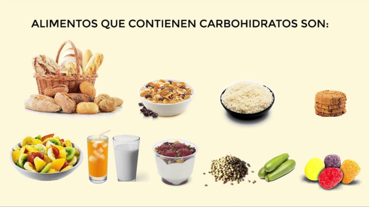 Conteo de Carbohidratos - YouTube