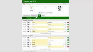 Лацио Интер Прогноз и обзор матч на футбол 04 октября 2020 Серия А Тур 3