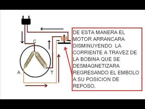 Sistema De Arranque Para Motor De Refrigerador Youtube