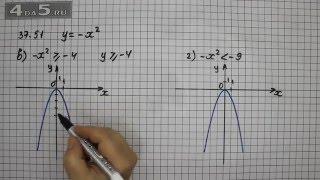 Упражнение 37.51. Вариант В. Г. Алгебра 7 класс Мордкович А.Г.