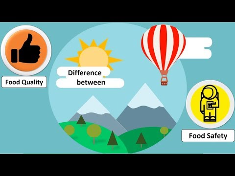 The Difference between Food Safety and Food Quality Explained | ASC