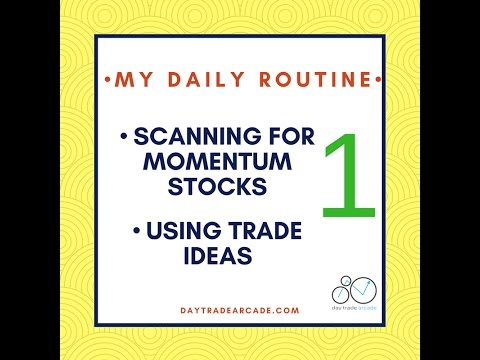 Momentum options trading - daily
