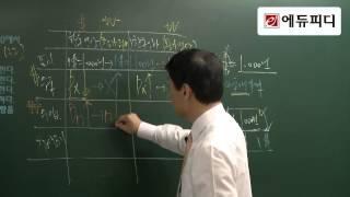 매경테스트 경제학 문제풀이 01강