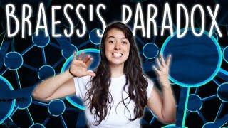 Braess's Paradox - Equilibria Gone Wild