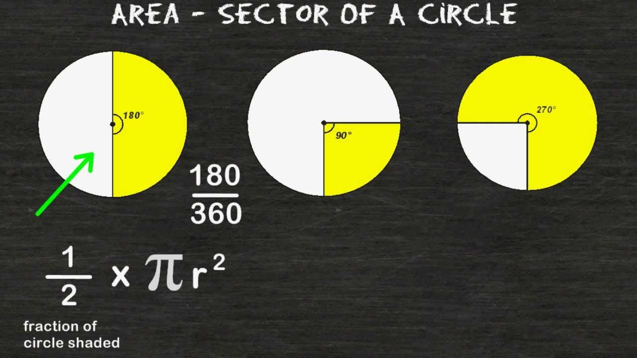 How to find the area of a circles sector youtube ccuart Gallery