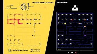 Reinforcement learning: Agent with forward planning beating 8 ghosts in Pac-Man
