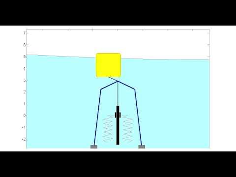 Snapper Wave Energy Convertor