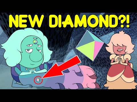 IS FLUORITE PART DIAMOND?!- Steven Universe Theory & Speculation