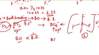 Class 11: BORON family all important learning tricks for boron halides