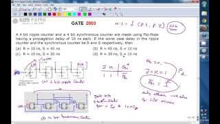 GATE 2003 ECE Propagation delay of 4 bit ripple counter and 4 bit synchronous counter