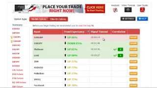 Binary Options Brokers with Fast Payouts i.e. GOptions, 24Option, MB Trading, eTorro, SpotOption