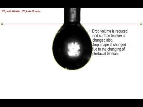 How to measure the surface tension of surfactant using pendant drop how to measure the surface tension of surfactant using pendant drop youtube aloadofball Image collections