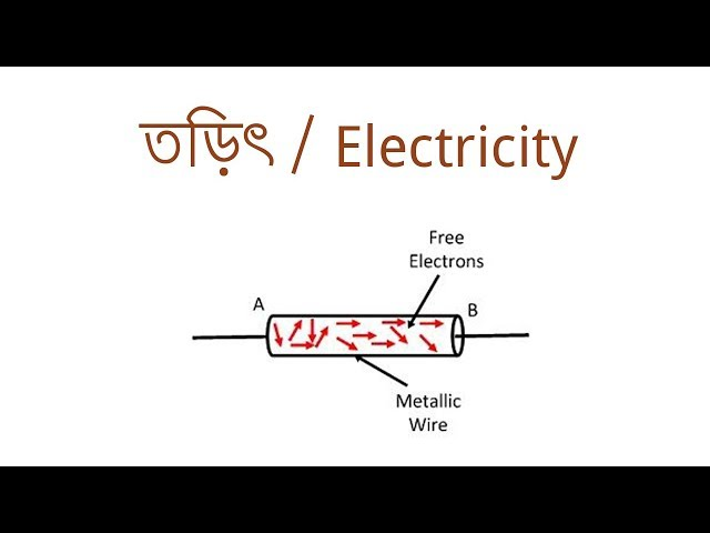 Electricity in Bangla | তড়িৎ | Voltage Lab