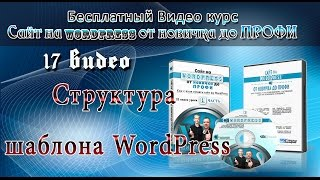 видео Структура темы WordPress | Wordpress, плагины, темы и шаблоны.