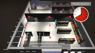 Vergleich CLS und Einzelbatterie Installation | deutsch