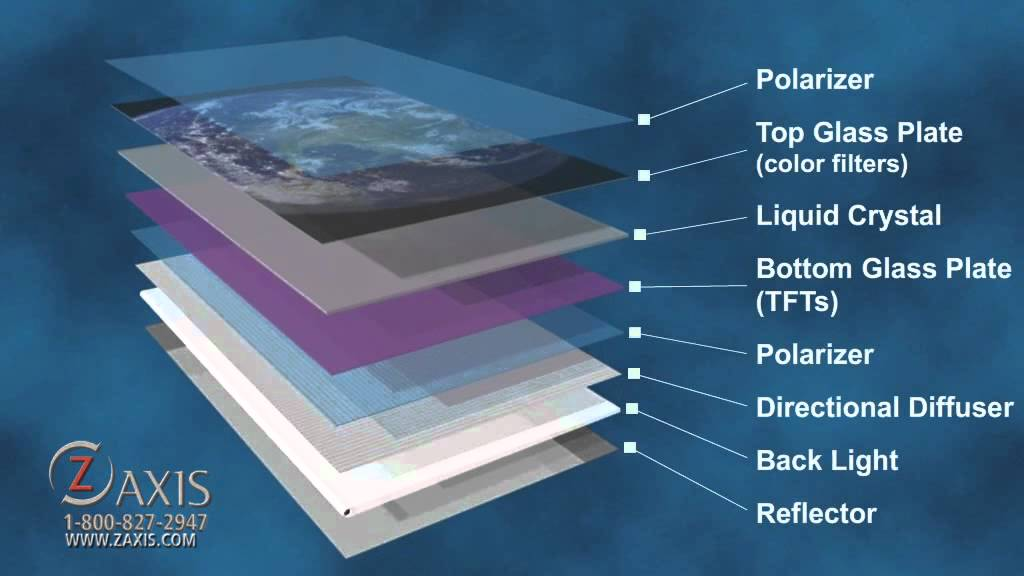 Liquid Crystal Display Tutorial - YouTube:Liquid Crystal Display Tutorial,Lighting