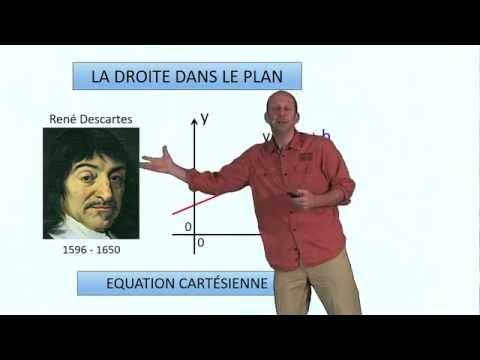 La droite dans le plan : équation cartésienne