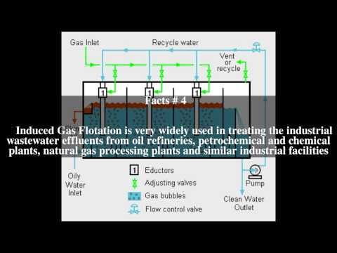 Induced gas flotation Top # 6 Facts