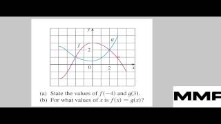 James Stewart's Early Transcendentals 8th Edition Section 1.1 Question 4