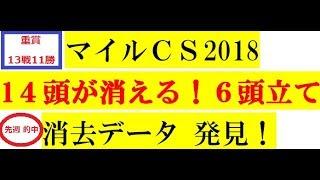 マイルチャンピオンシップ2018 【消去データ】14頭が消える!6頭立て!