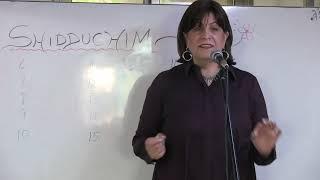 Mrs Toby Lieder on Shidduchim