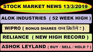 Alok industries, Wipro Bonus, Reliance, Ashok leyland todays news Stock market in Hindi by SMkC
