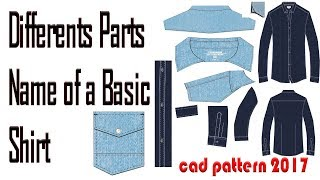 Garments Parts Name   Different Parts Name of a Basic Shirt  Shirt Parts Name   Garment Pattern