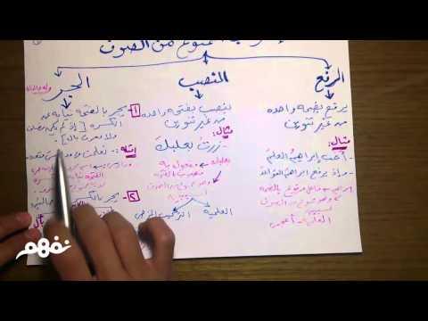 اعراب الممنوع من الصرف  - لغة عربية - للصف الأول الثانوي
