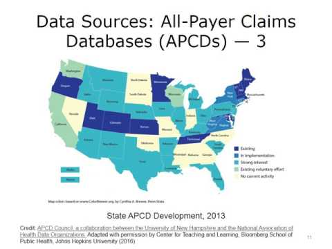 Data Sources for Population Health