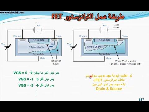 دورة الالكترونيات العملية :: 74- ترانزستور الموسفت FET Transistor