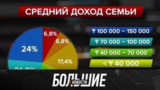 Настоящий размер зарплат назвали в Казахстане / Большие новости 19.01.19