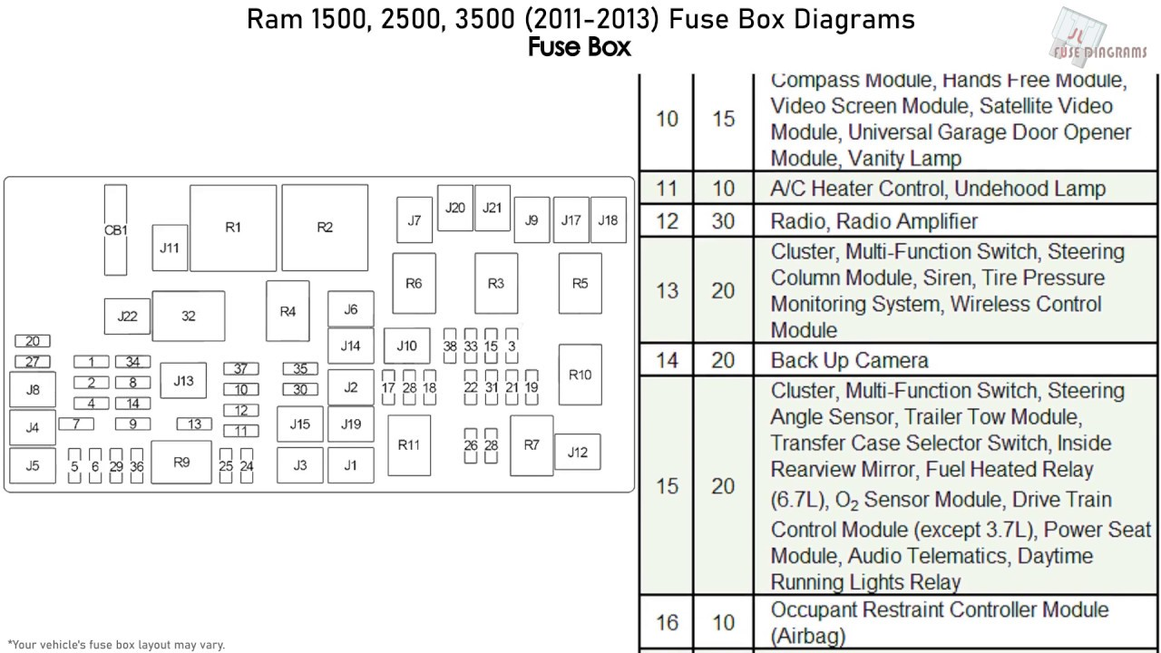 ram 1500, 2500, 3500 (2011-2013) fuse box diagrams - youtube  youtube