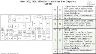 Ram 1500 2500 3500 2011 2013 Fuse Box Diagrams Youtube