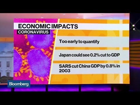How Can the Coronavirus Impact China's Economy?