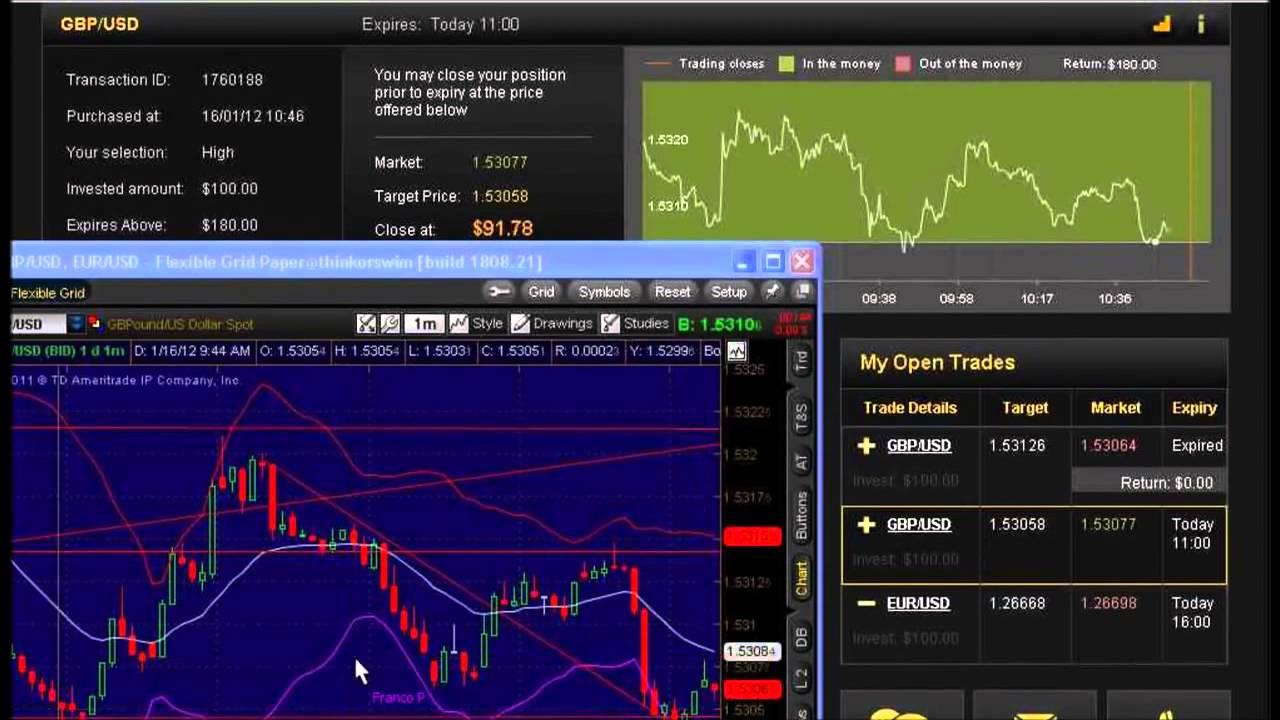 Binary options trading signals video converter butter coin bitcoins