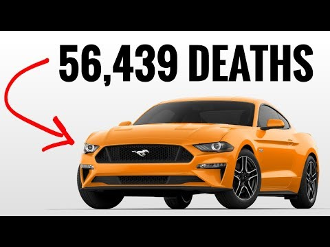 The 10 Deadliest Sports Cars on Earth!!