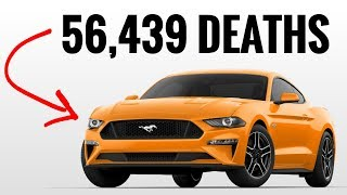 The 10 Deadliest Sports Cars on Earth!!