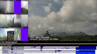 15/6/2019 - Mt Merapi TimeLapse