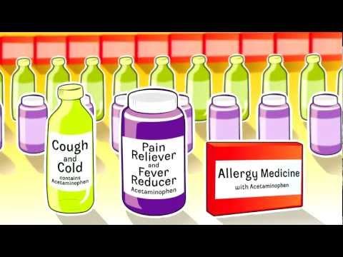 Taking Acetaminophen Safely
