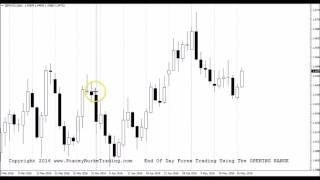 End Of Day Forex Trading Using The OPENING RANGE