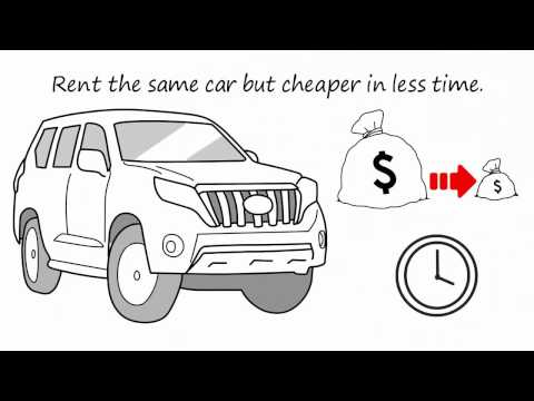 Why use comparison car rental sites as CarRentals.Deals?