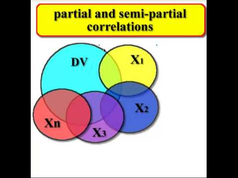 partial and semi-partial correlations