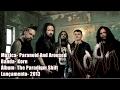 Korn Paranoid And Aroused Legendado BR mp3