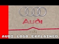Audi Logo Explained
