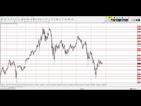 Прогноз курса биткоина, эфира на сегодня 09.02.2018г BTC/USD, ETH/USD