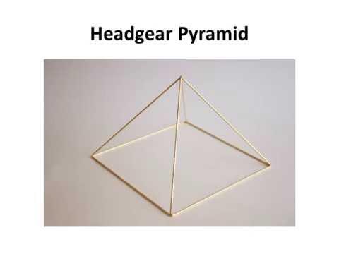 Chakras Healing with Pyramid