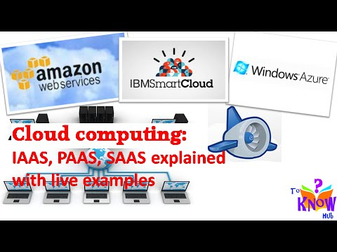 How Cloud Computing Works Iaas Paas Saas Explained With Real