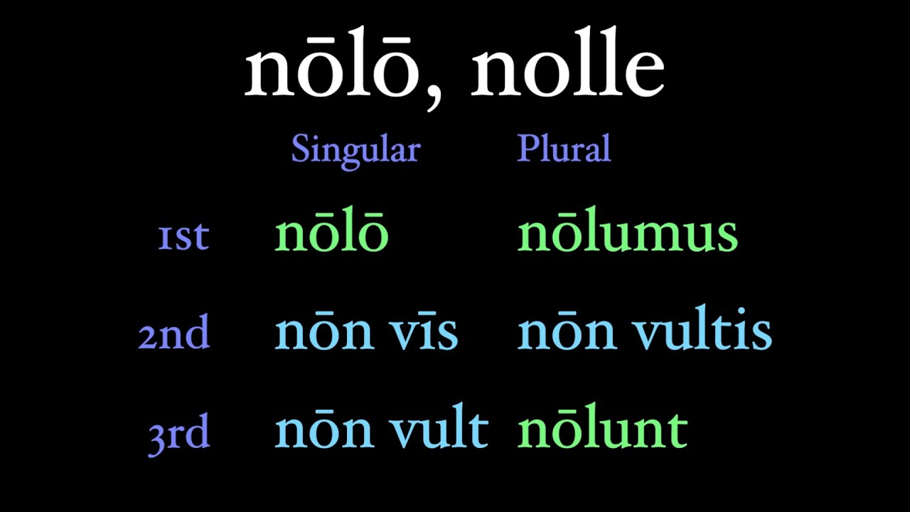 Irregular verbs volo nolo and malo youtube irregular verbs volo nolo and malo solutioingenieria Image collections