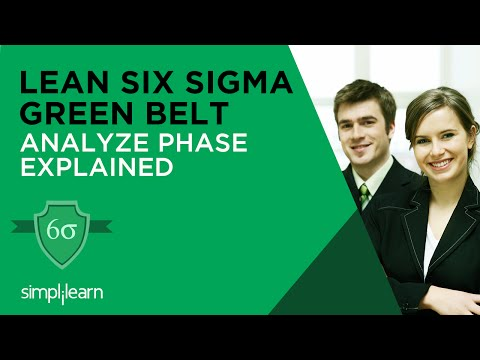 Analyze Phase In Six Sigma | Six Sigma Green Belt Training
